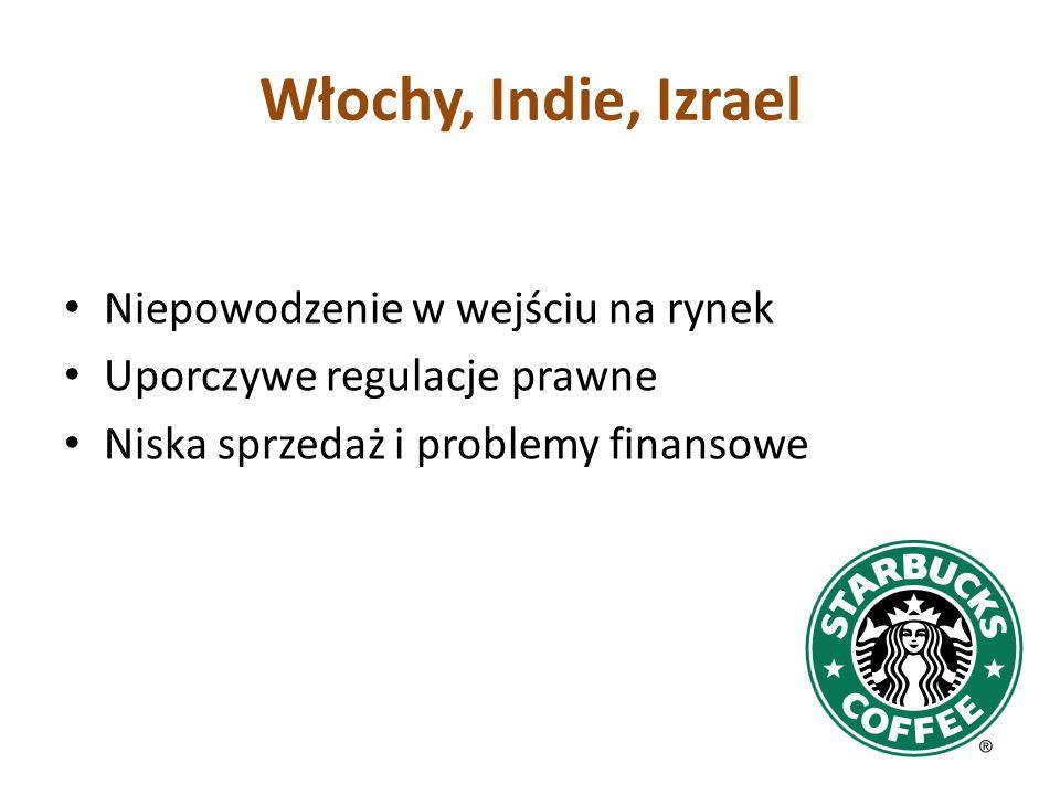 Starbucks vs. Globalizacja Zbyt agresywna ekspansja Wątpliwe spełnianie norm Fair Trade