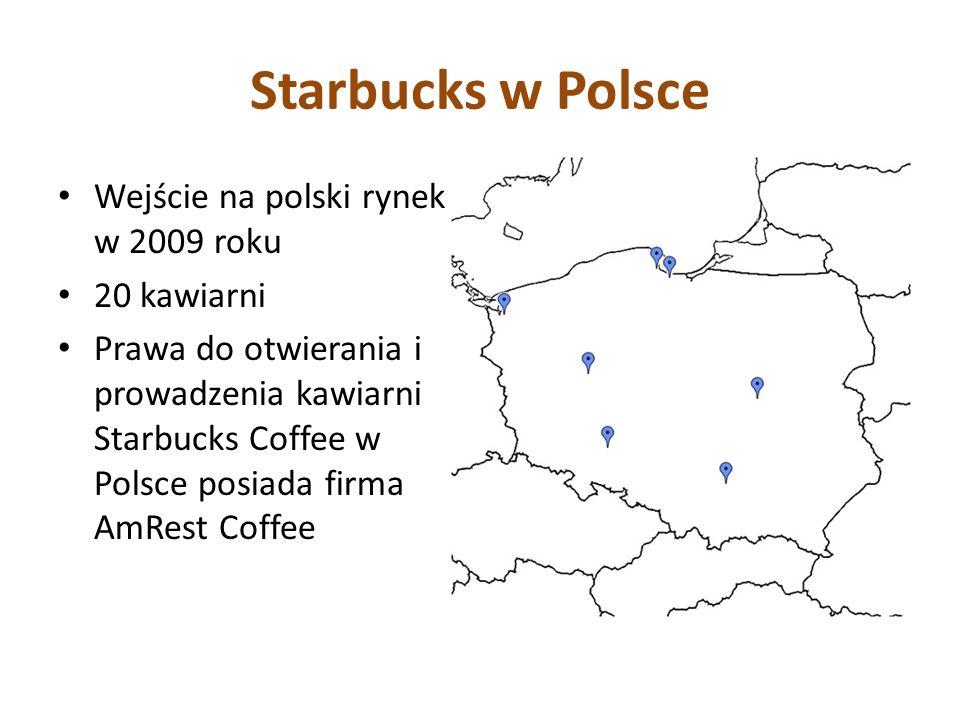 Plantacje kawy w Chinach Sfinalizowanie inwestycji w 2011 roku Wartość inwestycji 453 mln $ Cel: poprawa jakości kawy, zdobycie większego zaufania i wiarygodności na rynku chińskim