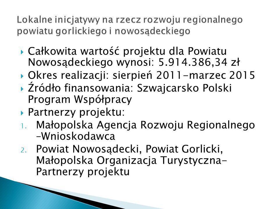 Całkowita wartość projektu dla Powiatu Nowosądeckiego wynosi: 5.914.386,34 zł Okres realizacji: sierpień 2011-marzec 2015 Źródło finansowania: Szwajca