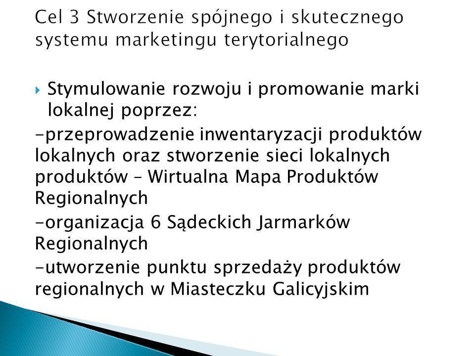 Stymulowanie rozwoju i promowanie marki lokalnej poprzez: -przeprowadzenie inwentaryzacji produktów lokalnych oraz stworzenie sieci lokalnych produktó