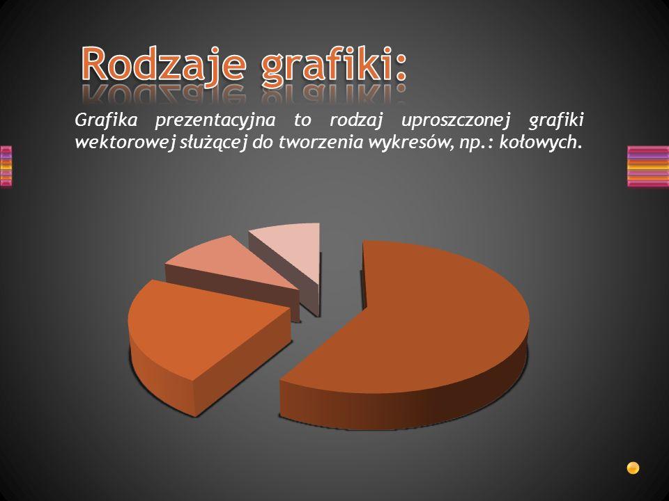 Grafika prezentacyjna to rodzaj uproszczonej grafiki wektorowej służącej do tworzenia wykresów, np.: kołowych.