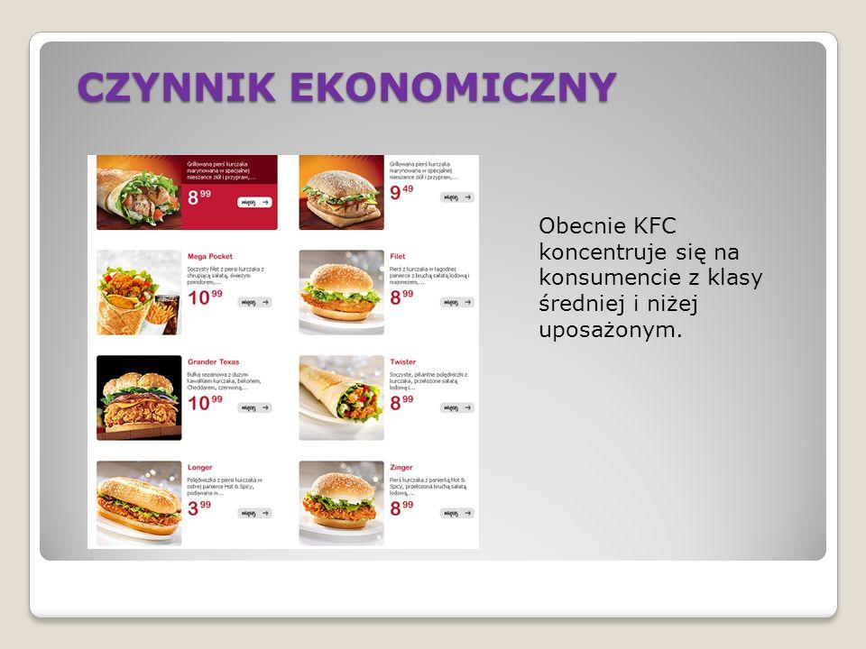 CZYNNIK EKONOMICZNY Obecnie KFC koncentruje się na konsumencie z klasy średniej i niżej uposażonym.
