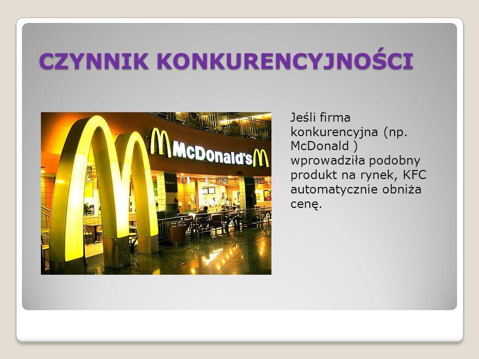 CZYNNIK KONKURENCYJNOŚCI Jeśli firma konkurencyjna (np. McDonald ) wprowadziła podobny produkt na rynek, KFC automatycznie obniża cenę.