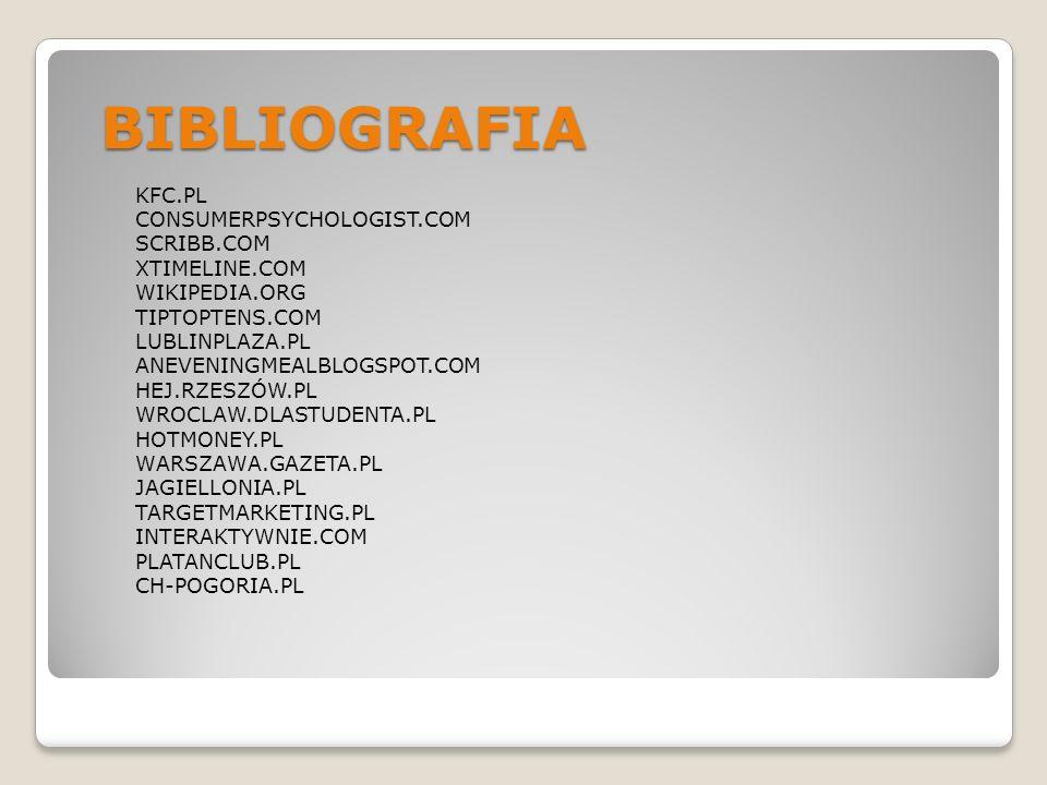 BIBLIOGRAFIA KFC.PL CONSUMERPSYCHOLOGIST.COM SCRIBB.COM XTIMELINE.COM WIKIPEDIA.ORG TIPTOPTENS.COM LUBLINPLAZA.PL ANEVENINGMEALBLOGSPOT.COM HEJ.RZESZÓ