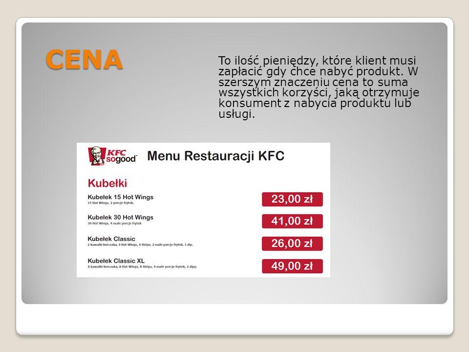 PROMOCJA W KFC promocja jest głównym narzędziem kształtowania pozycji marki w świadomości klientów.