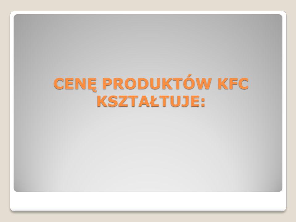 PROMOCJA Kampanie reklamowe mają na celu wciąż przypominać konsumentowi jak wspaniale czuł się ostatnio, gdy zajadał się daniem z kurczaka w KFC.