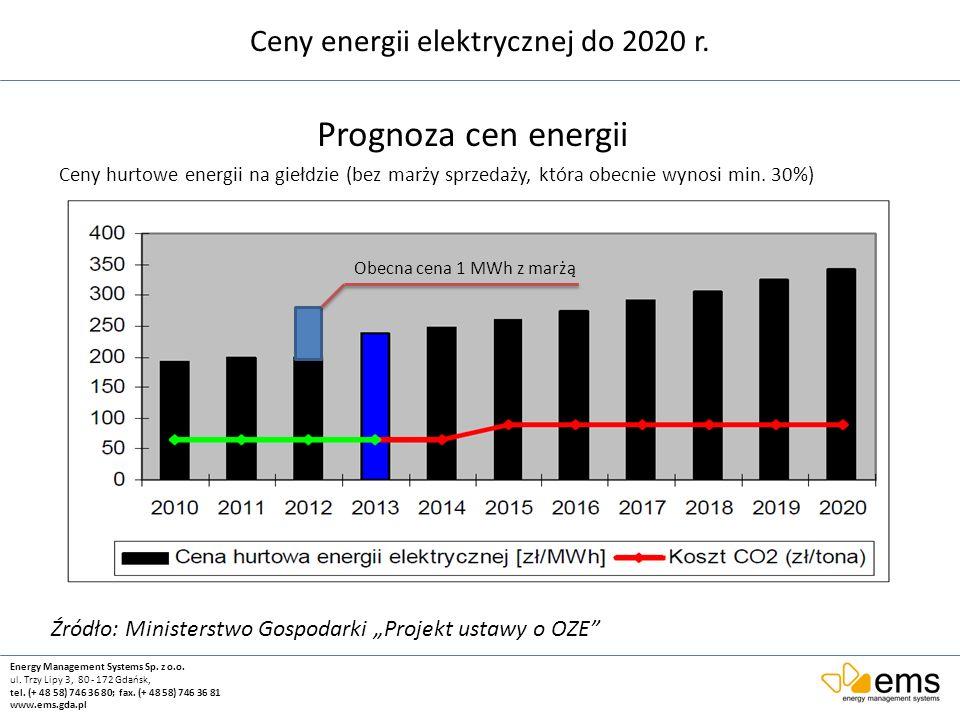Ceny energii elektrycznej do 2020 r. Prognoza cen energii Energy Management Systems Sp. z o.o. ul. Trzy Lipy 3, 80 - 172 Gdańsk, tel. (+ 48 58) 746 36