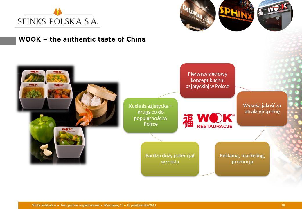Sfinks Polska S.A. Twój partner w gastronomii Warszawa, 13 – 15 października 201110 WOOK – the authentic taste of China Pierwszy sieciowy koncept kuch