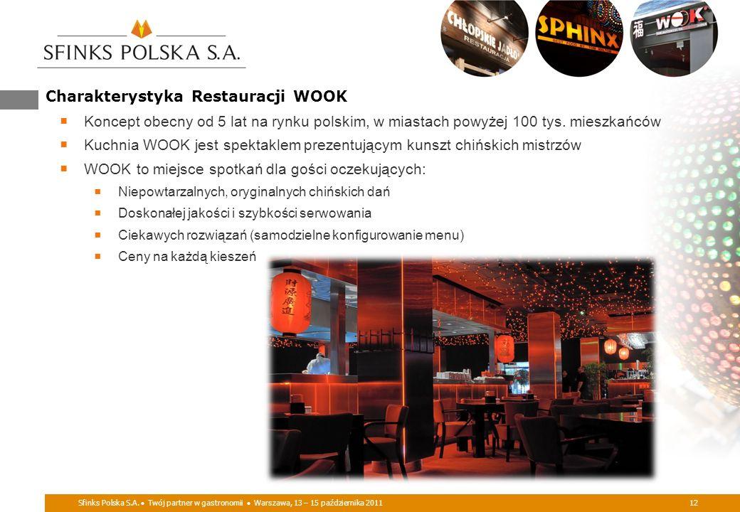 Sfinks Polska S.A. Twój partner w gastronomii Warszawa, 13 – 15 października 201112 Charakterystyka Restauracji WOOK Koncept obecny od 5 lat na rynku