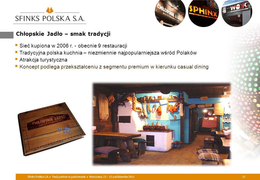 Sfinks Polska S.A. Twój partner w gastronomii Warszawa, 13 – 15 października 201113 Chłopskie Jadło – smak tradycji Sieć kupiona w 2006 r. - obecnie 9