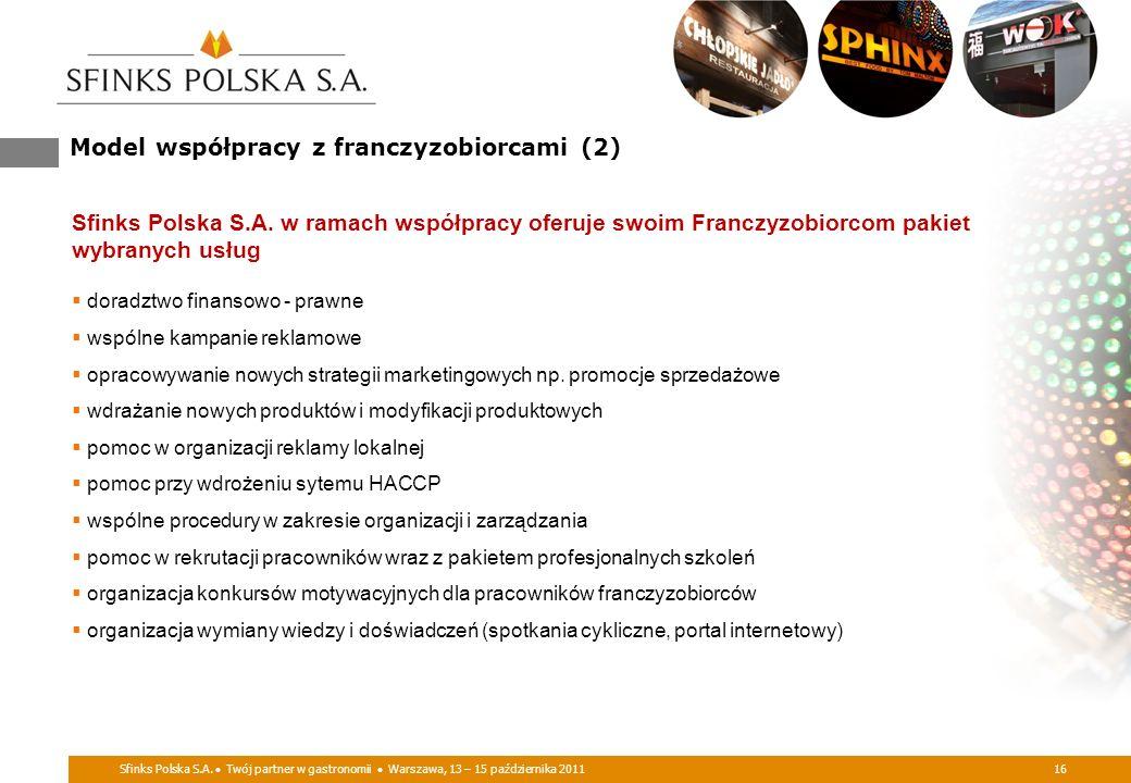 Sfinks Polska S.A. Twój partner w gastronomii Warszawa, 13 – 15 października 201116 Model współpracy z franczyzobiorcami (2) Sfinks Polska S.A. w rama