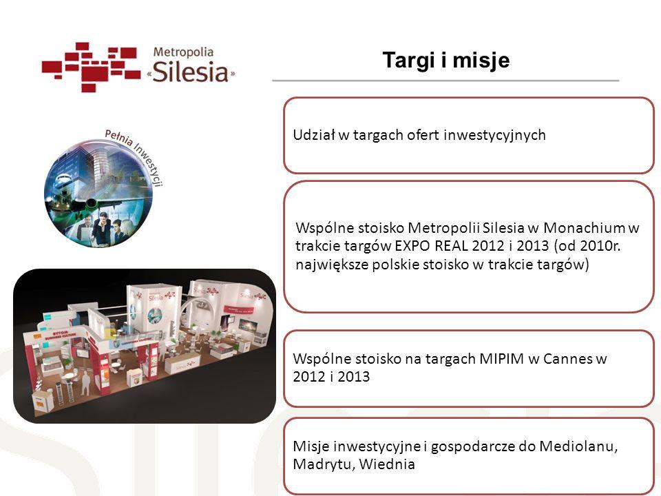 Targi i misje Udział w targach ofert inwestycyjnych Wspólne stoisko Metropolii Silesia w Monachium w trakcie targów EXPO REAL 2012 i 2013 (od 2010r. n