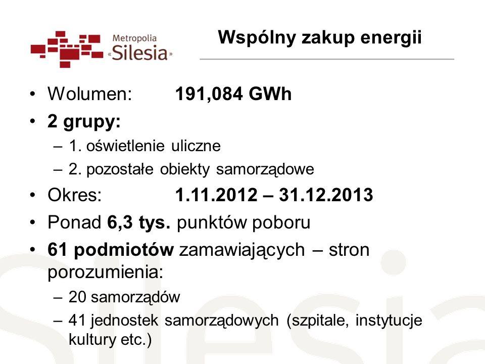 Wolumen: 191,084 GWh 2 grupy: –1. oświetlenie uliczne –2. pozostałe obiekty samorządowe Okres: 1.11.2012 – 31.12.2013 Ponad 6,3 tys. punktów poboru 61