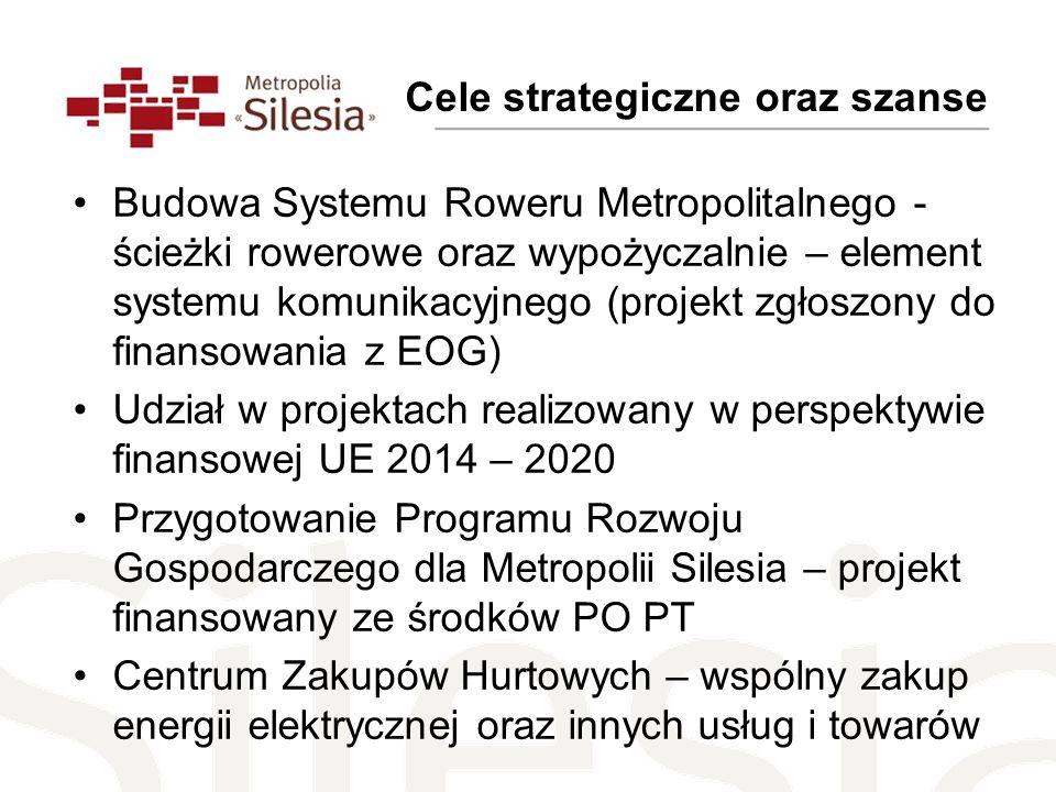 Budowa Systemu Roweru Metropolitalnego - ścieżki rowerowe oraz wypożyczalnie – element systemu komunikacyjnego (projekt zgłoszony do finansowania z EO