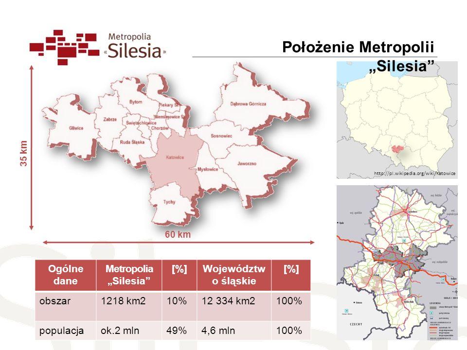 Położenie Metropolii Silesia http://pl.wikipedia.org/wiki/Katowice 35 km 60 km Ogólne dane MetropoliaSilesia [%]Województw o śląskie [%] obszar1218 km