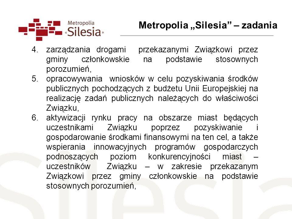 Metropolia Silesia – zadania 4.zarządzania drogami przekazanymi Związkowi przez gminy członkowskie na podstawie stosownych porozumień, 5.opracowywania