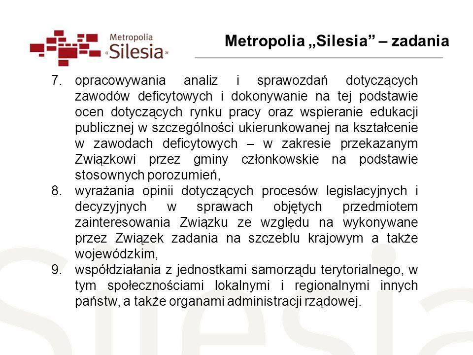Metropolia Silesia – zadania 7.opracowywania analiz i sprawozdań dotyczących zawodów deficytowych i dokonywanie na tej podstawie ocen dotyczących rynk