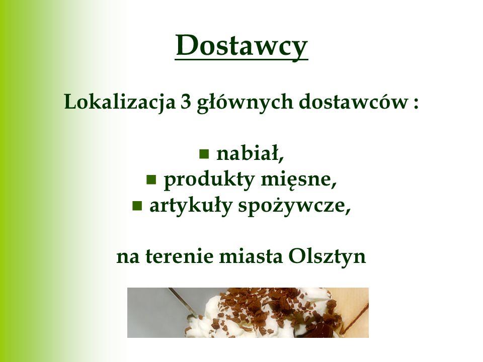 Dostawcy Lokalizacja 3 głównych dostawców : nabiał, produkty mięsne, artykuły spożywcze, na terenie miasta Olsztyn