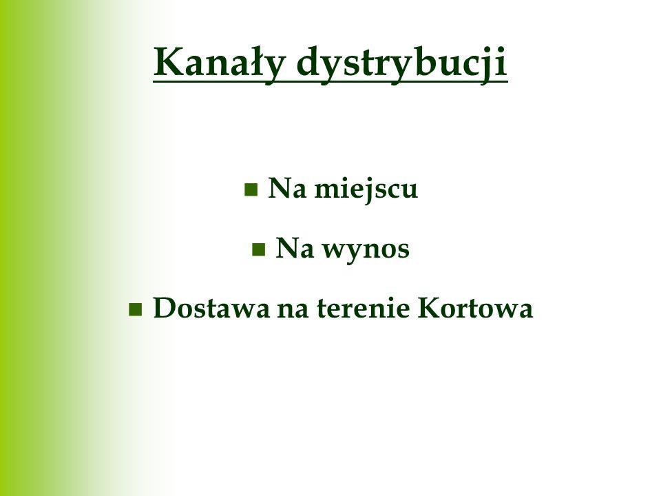 Kanały dystrybucji Na miejscu Na wynos Dostawa na terenie Kortowa