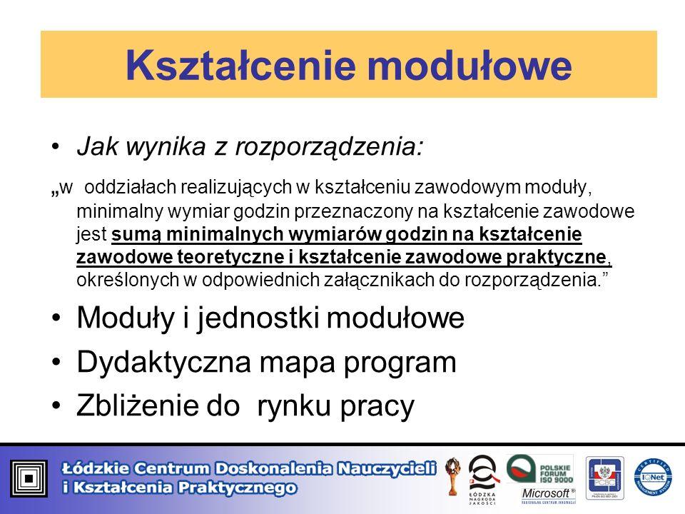 Kształcenie modułowe Jak wynika z rozporządzenia: w oddziałach realizujących w kształceniu zawodowym moduły, minimalny wymiar godzin przeznaczony na k