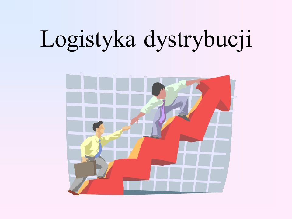 Istota i zakres logistyki dystrybucji Struktura kanałów dystrybucji Flow Logistic, ECR Prognozowanie popytu