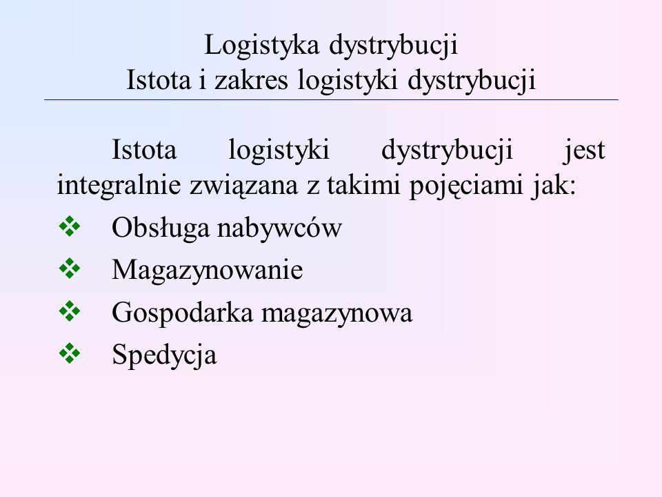Logistyka dystrybucji Flow logistic, ECR EDI EFT (Elektron.
