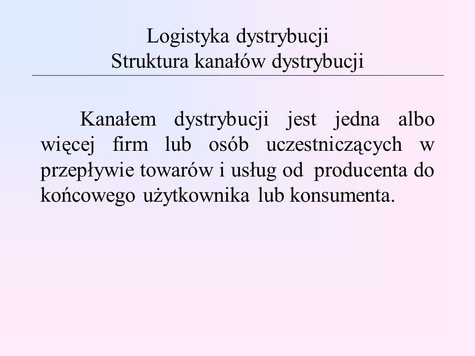 Logistyka dystrybucji Struktura kanałów dystrybucji Firmy przetwórstwa żywności Niezależni dystrybutorzy Oddziały (filie) firmy Zakłady w pobliżu klienta Subdystrybutorzy Firmy przetwórstwa żywności