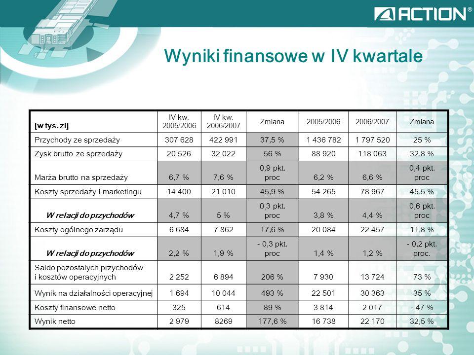 [w tys. zł] IV kw. 2005/2006 IV kw.