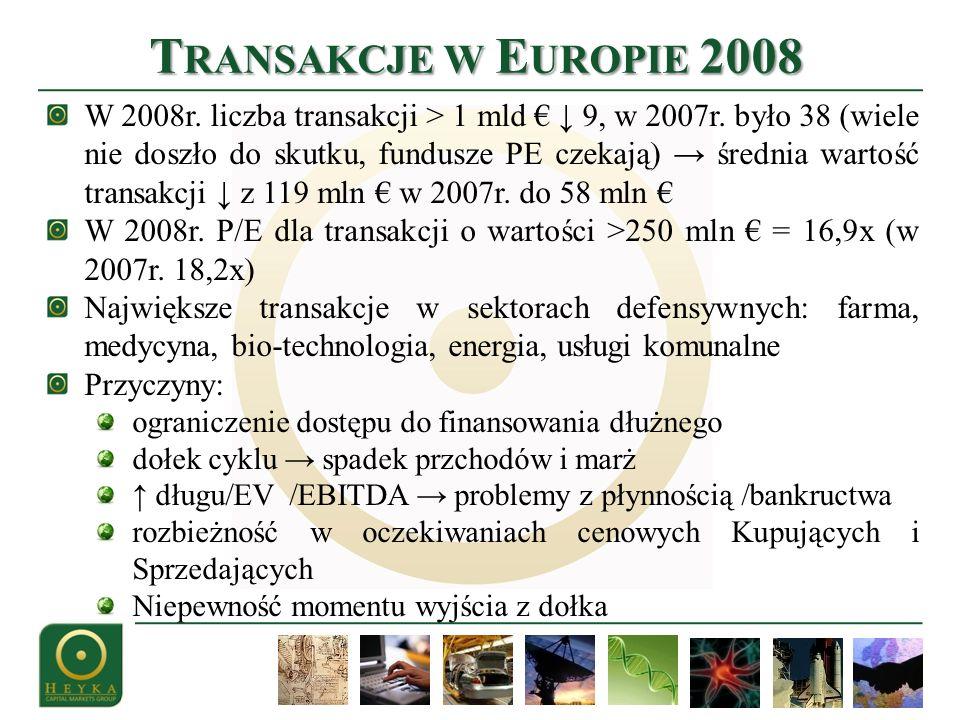 T RANSAKCJE W E UROPIE 2008 W 2008r. liczba transakcji > 1 mld 9, w 2007r.