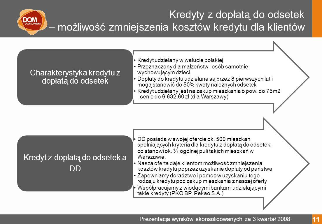 Prezentacja wyników skonsolidowanych za 3 kwartał 2008 Kredyty z dopłatą do odsetek – możliwość zmniejszenia kosztów kredytu dla klientów Kredyt udzielany w walucie polskiej Przeznaczony dla małżeństw i osób samotnie wychowującym dzieci Dopłaty do kredytu udzielane są przez 8 pierwszych lat i mogą stanowić do 50% kwoty należnych odsetek Kredyt udzielany jest na zakup mieszkania o pow.