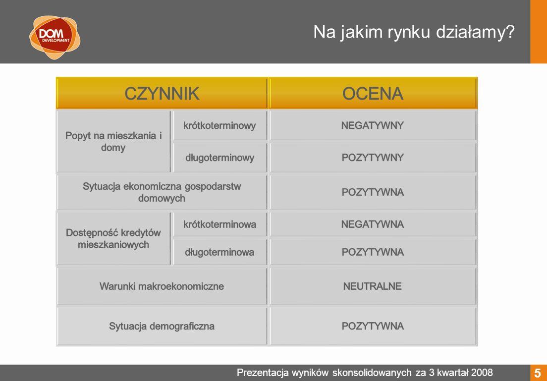 Prezentacja wyników skonsolidowanych za 3 kwartał 2008 Na jakim rynku działamy? 5