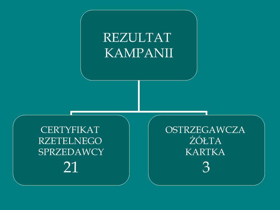 REZULTAT KAMPANII CERTYFIKAT RZETELNEGO SPRZEDAWCY 21 OSTRZEGAWCZA ŻÓŁTA KARTKA 3