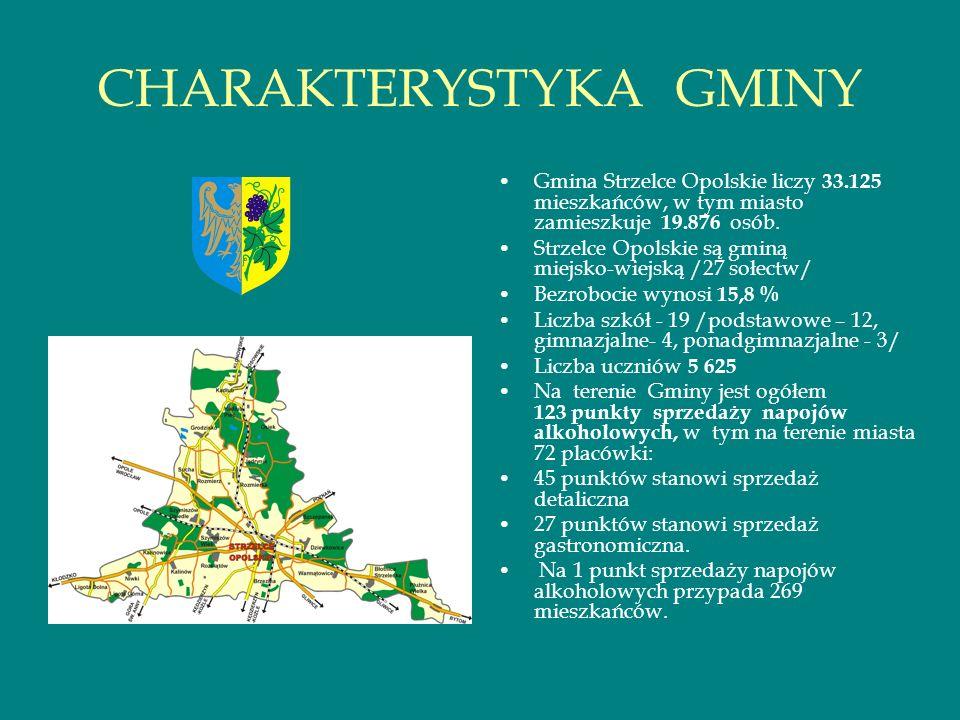 CHARAKTERYSTYKA GMINY Gmina Strzelce Opolskie liczy 33.125 mieszkańców, w tym miasto zamieszkuje 19.876 osób. Strzelce Opolskie są gminą miejsko-wiejs
