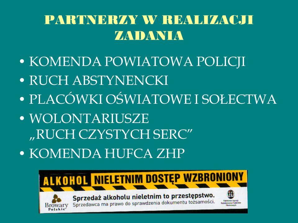 PARTNERZY W REALIZACJI ZADANIA KOMENDA POWIATOWA POLICJI RUCH ABSTYNENCKI PLACÓWKI OŚWIATOWE I SOŁECTWA WOLONTARIUSZE RUCH CZYSTYCH SERC KOMENDA HUFCA