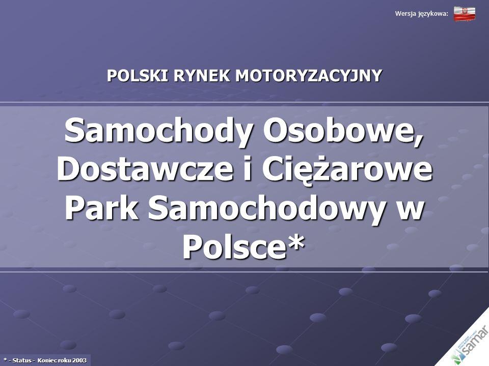 13 733 373 samochodów było zarejestrowanych w Polsce na koniec 2003 roku, w tym: 11 243 827 – samochodów osobowych 82 769 – autobusów 2 191 762 – samochodów dostawczych i ciężarowych 91 770 – samochodów specjalnych 123 245 – ciągników siodłowych P OLSKI RYNEK MOTORYZACYJNY Struktura Parku Samochodowego (Grudzień 2003) Źródło: GUS – Główny Urząd Statystyczny Wersja językowa: