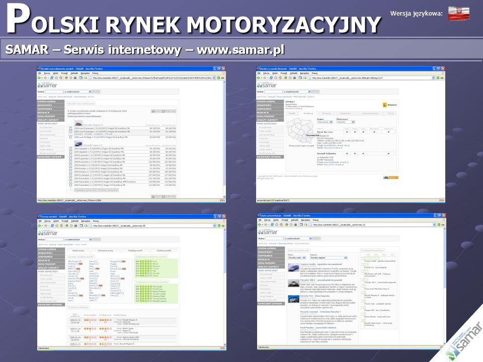 P OLSKI RYNEK MOTORYZACYJNY SAMAR – Serwis internetowy – www.samar.pl Wersja językowa: