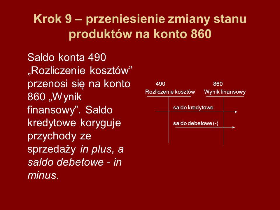 Krok 9 – przeniesienie zmiany stanu produktów na konto 860 Saldo konta 490 Rozliczenie kosztów przenosi się na konto 860 Wynik finansowy.