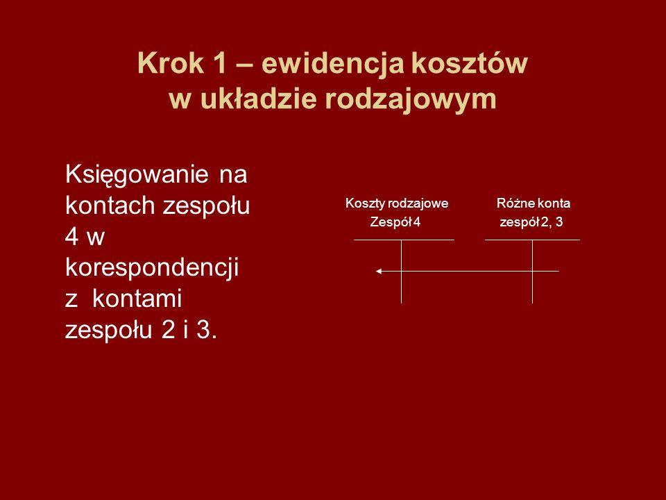 Krok 2 – ewidencja przychodów ze sprzedaży Księgowanie na kontach przychodowych w korespondencji z kontami rozrachunkowymi.