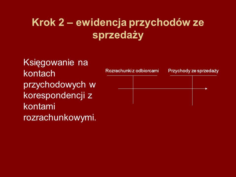 Krok 3 – ewidencja kosztów własnych sprzedaży Księgowanie kosztów własnych sprzedanych towarów na konto zespołu 7 w korespondencji z kontami zespołu 3 – Zapasy.
