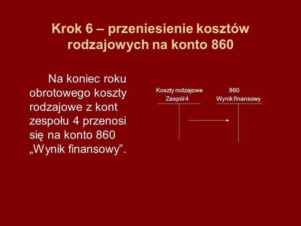 Krok 6 – przeniesienie kosztów rodzajowych na konto 860 Na koniec roku obrotowego koszty rodzajowe z kont zespołu 4 przenosi się na konto 860 Wynik finansowy.