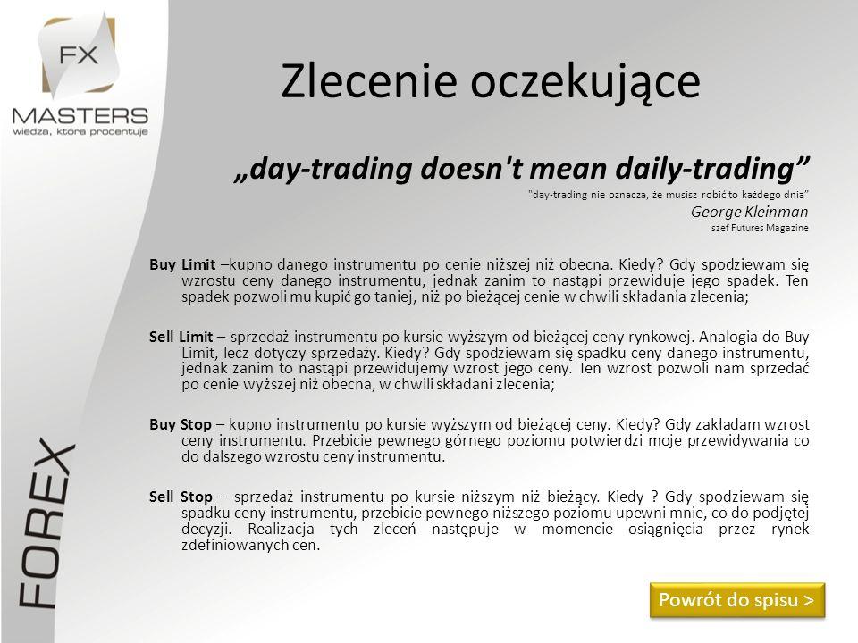Zlecenie oczekujące day-trading doesn't mean daily-trading