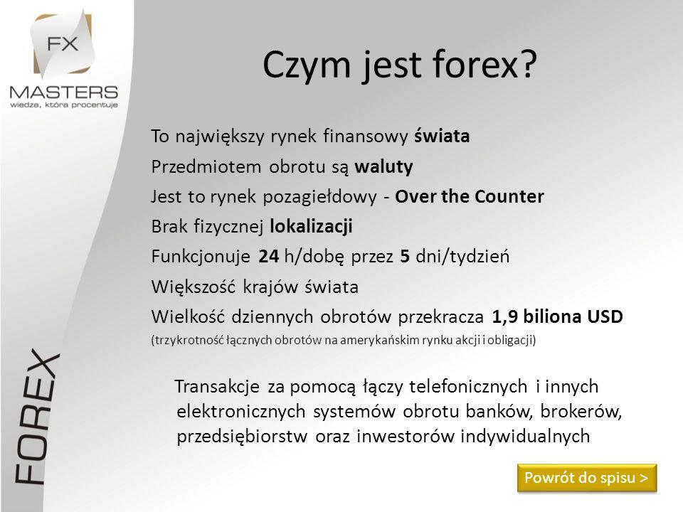 Czym jest forex? To największy rynek finansowy świata Przedmiotem obrotu są waluty Jest to rynek pozagiełdowy - Over the Counter Brak fizycznej lokali