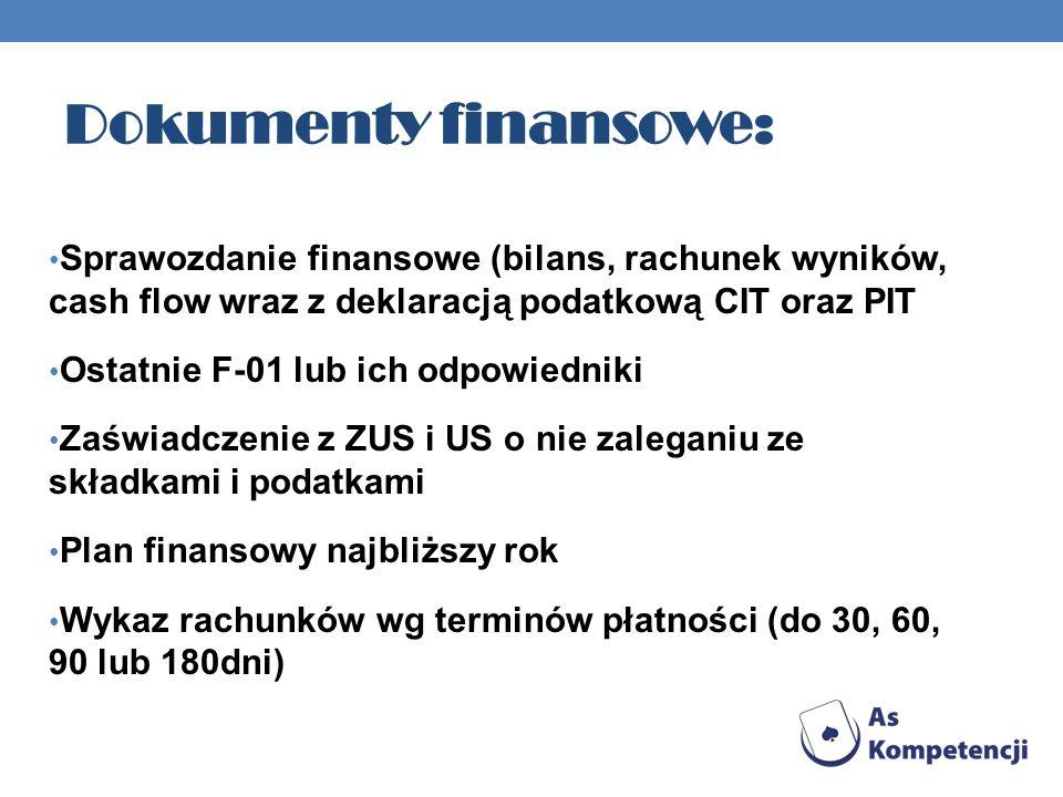 Dokumenty finansowe: Sprawozdanie finansowe (bilans, rachunek wyników, cash flow wraz z deklaracją podatkową CIT oraz PIT Ostatnie F-01 lub ich odpowiedniki Zaświadczenie z ZUS i US o nie zaleganiu ze składkami i podatkami Plan finansowy najbliższy rok Wykaz rachunków wg terminów płatności (do 30, 60, 90 lub 180dni)