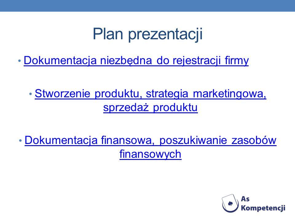 Plan prezentacji Dokumentacja niezbędna do rejestracji firmy Stworzenie produktu, strategia marketingowa, sprzedaż produktu Stworzenie produktu, strategia marketingowa, sprzedaż produktu Dokumentacja finansowa, poszukiwanie zasobów finansowych Dokumentacja finansowa, poszukiwanie zasobów finansowych