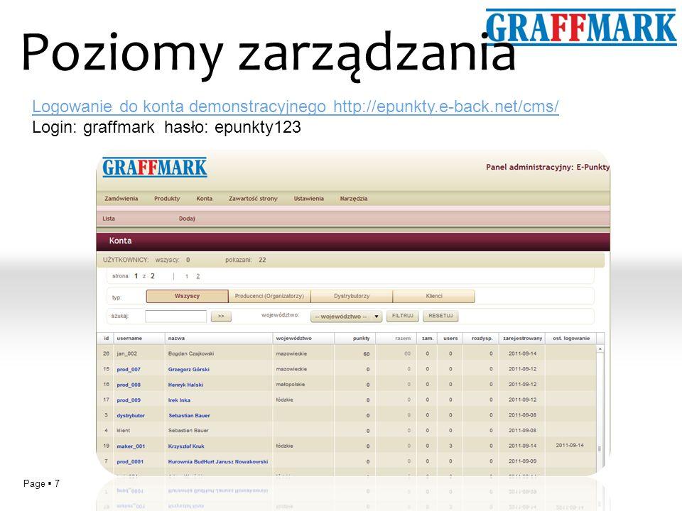 Page 7 Poziomy zarządzania Logowanie do konta demonstracyjnego http://epunkty.e-back.net/cms/ Login: graffmark hasło: epunkty123