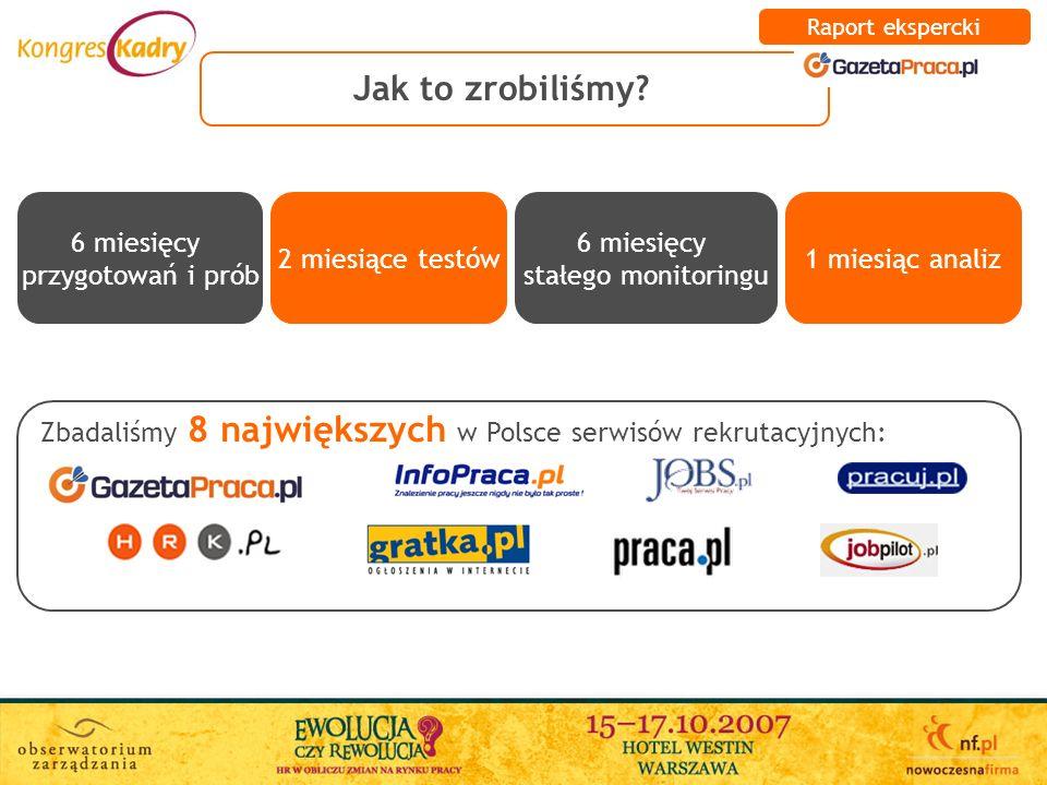 Jak to zrobiliśmy? 6 miesięcy przygotowań i prób 2 miesiące testów 6 miesięcy stałego monitoringu 1 miesiąc analiz Zbadaliśmy 8 największych w Polsce