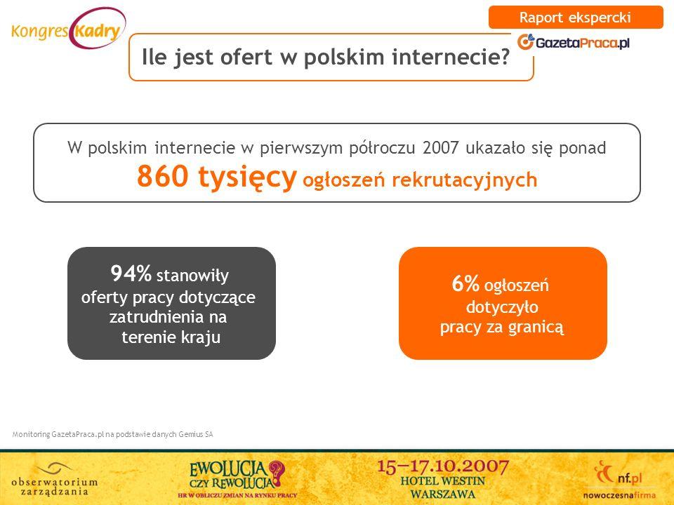 Ile jest ofert w polskim internecie? Monitoring GazetaPraca.pl na podstawie danych Gemius SA 94% stanowiły oferty pracy dotyczące zatrudnienia na tere