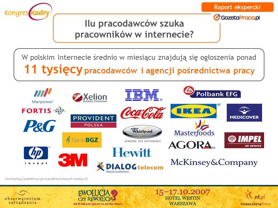 Ilu pracodawców szuka pracowników w internecie? Monitoring GazetaPraca.pl na podstawie danych Gemius SA W polskim Internecie średnio w miesiącu znajdu