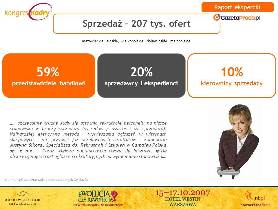 Sprzedaż – 207 tys. ofert Monitoring GazetaPraca.pl na podstawie danych Gemius SA … szczególnie trudne stały się ostatnio rekrutacje personelu na niżs