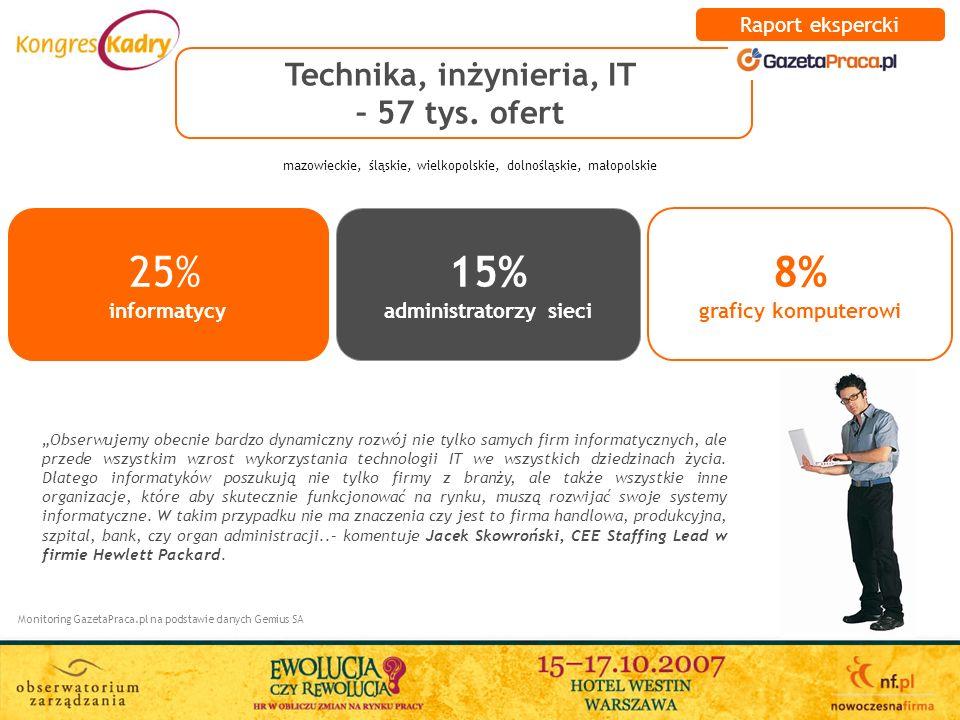 Technika, inżynieria, IT – 57 tys. ofert Monitoring GazetaPraca.pl na podstawie danych Gemius SA Obserwujemy obecnie bardzo dynamiczny rozwój nie tylk